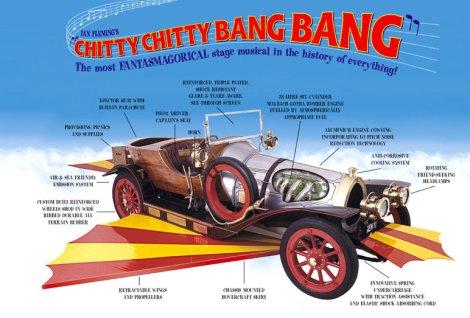 Chitty voiture